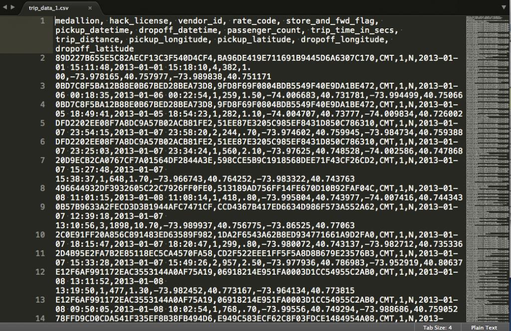 trip_data_1.csv_—_chistat.demo.socrata.com